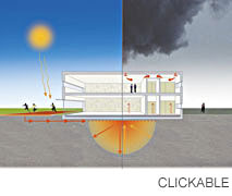 On-site Renewable Energy from ICAX