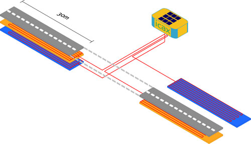 Solar Road Systems from ICAX